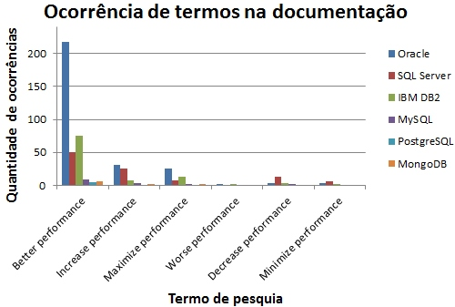 Figura2_Grafico