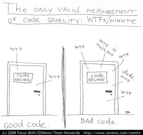 qualidade do código medida por wtf/minuto