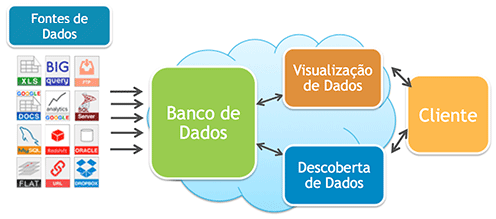dataviz_diagram