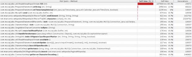 Snapshot da CPU, processando os dados com StringBuilder