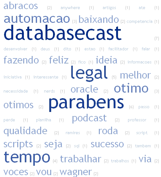 TagCloud_ep40