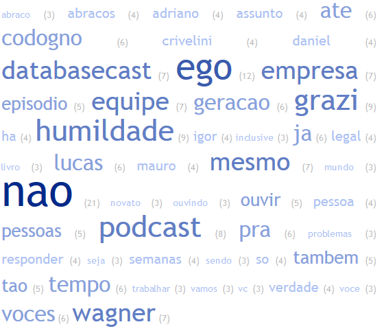 TagCloud_ep41