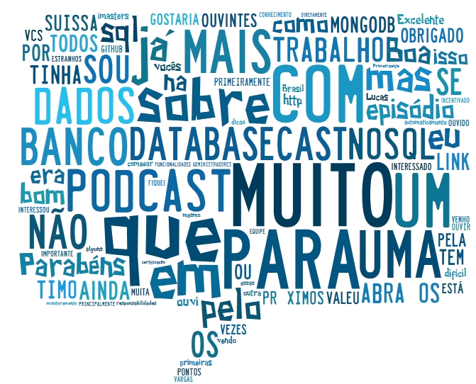 TagCloud_ep42