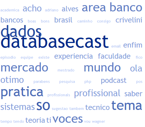 TagCloud_ep43