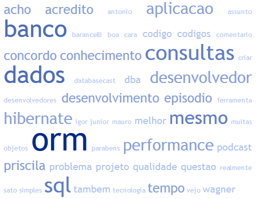 TagCloud_ep44