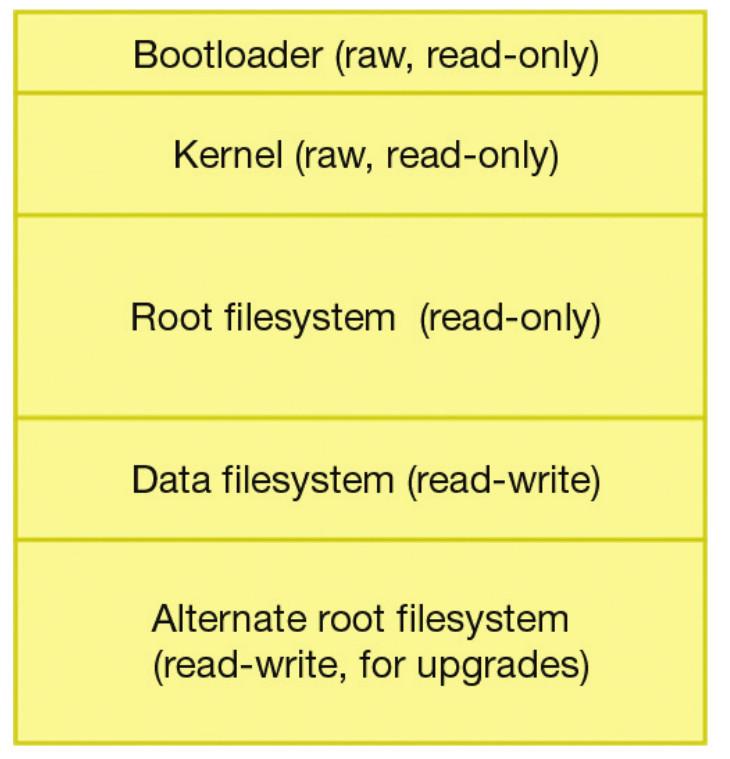 Aprenda a trabalhar com memória flash | iMasters