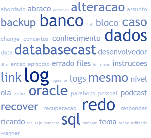 TagCloud_ep46