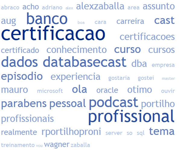 TagCloud_ep47