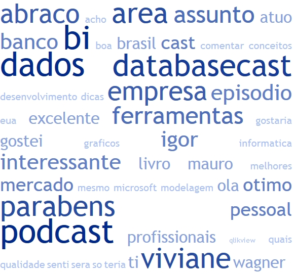 TagCloud_ep48