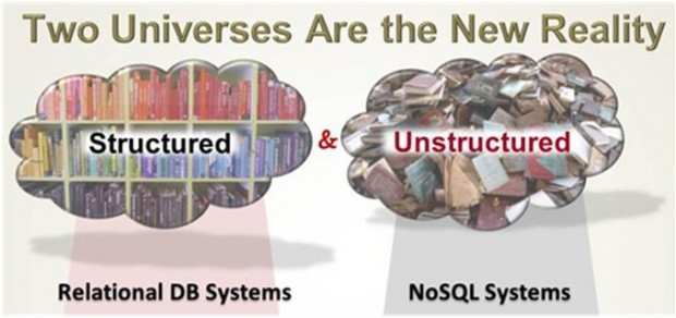 NoSQL-2