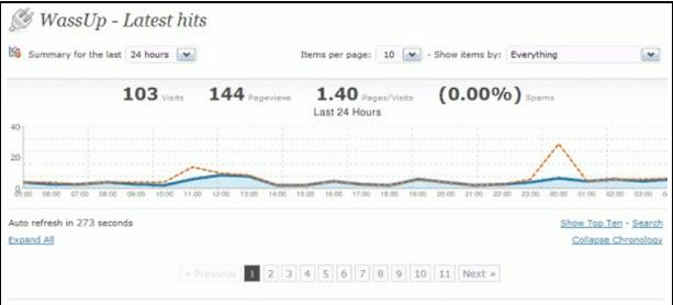 free statistics plugins for wordpress 1 - 10 melhores plugins de estatísticas gratuitos para WordPress
