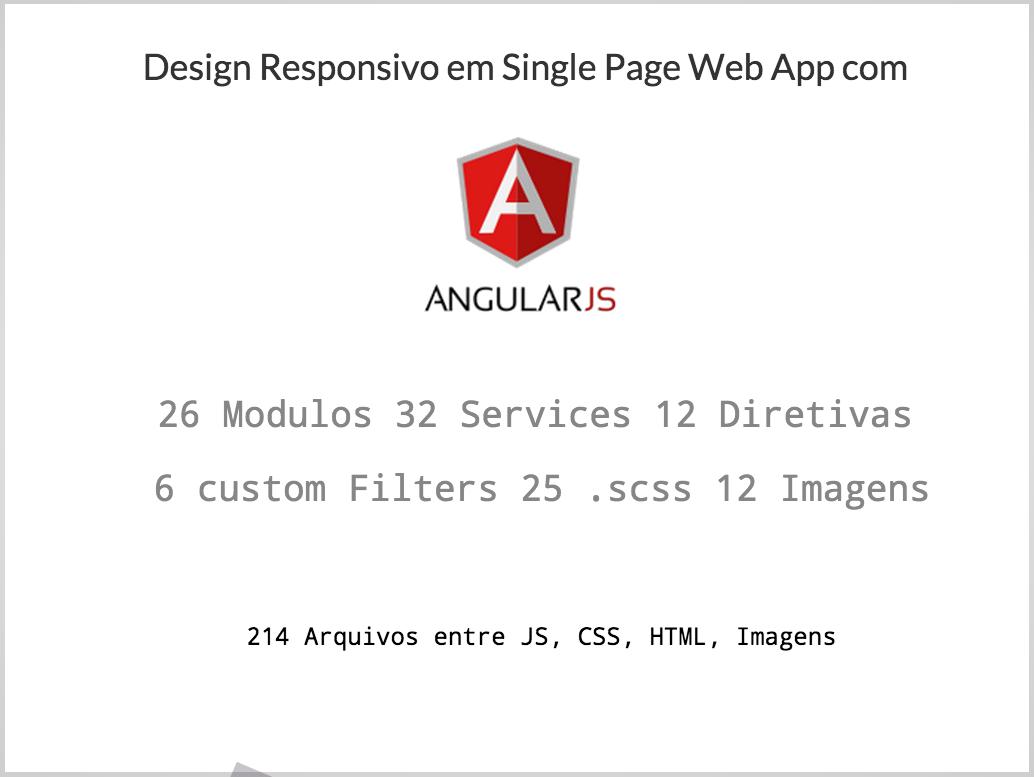 Responsive Design em Single Page Apps