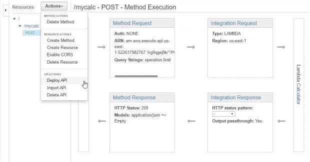 Expondo funções Lambdas com API Gateway | iMasters