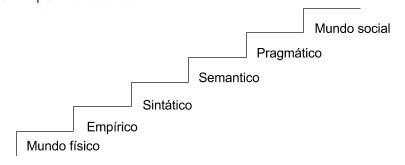 Entendendo a interface como uma forma de linguagem