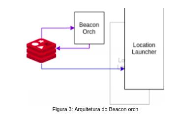 Serviço de localização Indoor utilizando Machine Learning e regressão polinomial